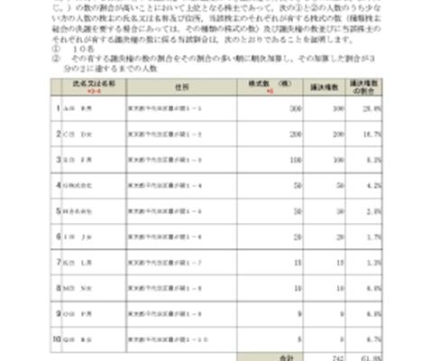 株主リスト